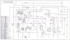 loncin 250 quad wiring diagram loncin wiring diagrams