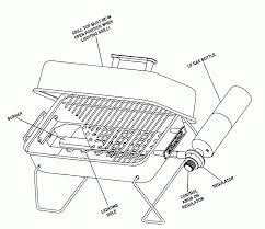 top gas grills cpsc and char broil announce recall to repair table top grills