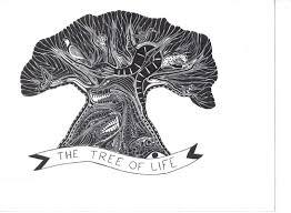 tree of rgdd designs