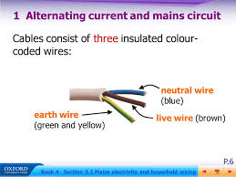 p 1 book 4 section 3 2 mains electricity and household wiring