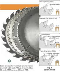 table saw blade width choosing the right table saw blades
