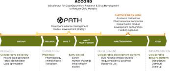 scientific gathering puts spotlight on cryptosporidium u2013 drug