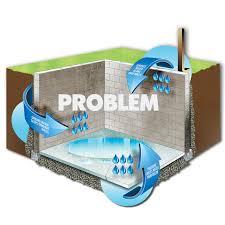 Basement Waterproofing Methods by Flood Infusion Treatment Waterproofing Prima Seal Waterproofing