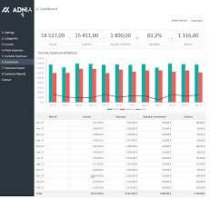 Spreadsheets Templates New Adnia Spreadsheet Templates In June Adnia Solutions