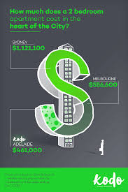 how much does an apartment cost per month how much does an apartment cost per month renting vs ing pros and