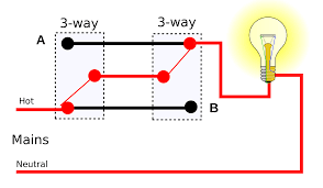 3 way light switch circuit diagram on download wirning diagrams
