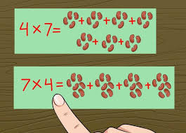 how to teach times tables how to teach multiplication in 5 easy ways logicroots