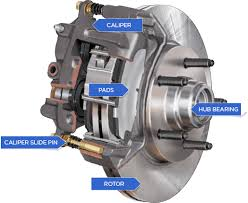 Brake Cost Estimate by Brake Service Repair Sears Auto Center