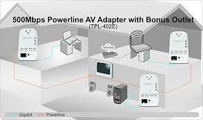 Tpl 401e2k Amazon Com Trendnet 500 Mbps Powerline Ethernet Av Adapter Kit
