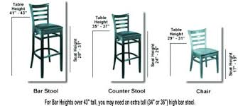 standard kitchen island height kitchen island stool height kitchen island height standard kitchen