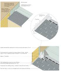 How To Build Dormers In Roof Roof Flashing Done Right Extreme How To