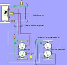 double outlet wiring diagram jpg 725 431 pixels diy projects
