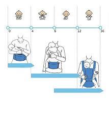 si e ergonomique guan porte bébé respirante antidérapant fesses sièges carrier design
