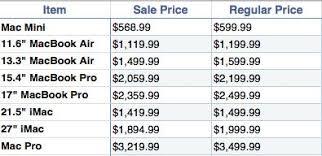 mac mini best buy best buy drops prices on all macs new models coming soon cult