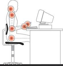 Proper Computer Desk Setup Bad Pc Posture Jpg