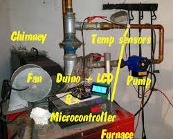 central heating furnace monitoring and control with raspio duino