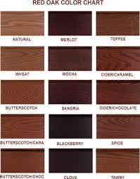Staining Unfinished Oak Cabinets Cabinet Door Finishes Styles Painted Horizoncabinetdoor Com