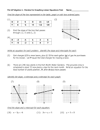 algebraic equations chart algebra 1 review for graphing linear