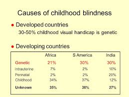 Childhood Blindness Causes Provision Of Genetic Counselling For Patients With Retinal