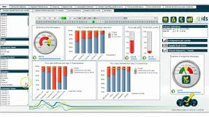 Demand Forecasting Excel Template by Logistics Supply Chain Management Template Excel Trainingables