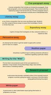 persuasive research paper topics for college students expository essays topics ideas for english essay fun persuasive