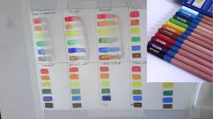 watercolor pencil comparison 10 brands youtube