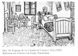 chambre vincent gogh image 14100 jpg