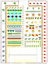 garden layout planner free backyard vegetable garden design how to plan a layout best layouts