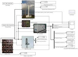 off grid floor plans energies free full text using atmospheric pressure tendency to