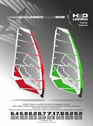 sails 2018 u2013 challengersails