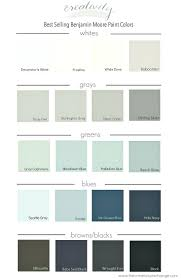 best neutral paint colors sherwin williams the 8 best neutral paint colors thatll work in any home no matter