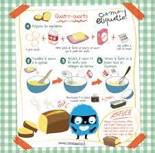 cuisine facile pour enfant recette de quatre quarts recette enfant gâteau et recettes