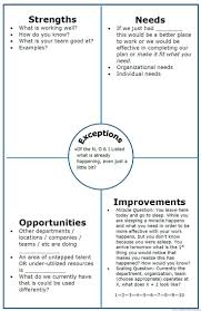 swot analysis essay sample best 10 swot analysis ideas on pinterest project management noise analysis chart instead of swot this one is organisation orientated but