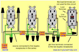 wiring diagram for a gfci and multiple duplex receptacles diy