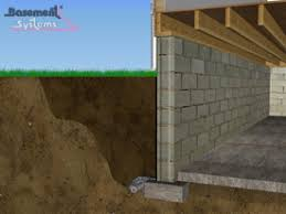 Block Basement Wall Repair by Basement Wall And Basement Floor Types What Type Of Basement Do