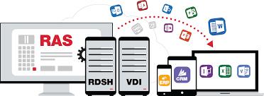 parallels mac u0026 windows virtualization manage mac vdi u0026 rds