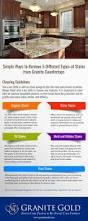 the 25 best mildew stains ideas on pinterest tartar cream