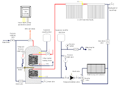 wiring diagram for immersion heater coachedby me