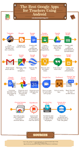 Spreadsheet App For Android Tablet Here Is An Interesting Infographic Featuring The Best Google Apps