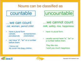 Countable And Uncountable Nouns Teaching Your Is Here October 2015