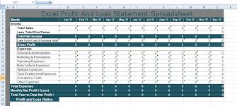 Profit And Loss Spreadsheet Template by Excel Profit And Loss Statement Spreadsheet Template