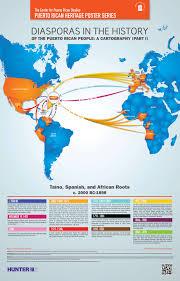Puerto Rico On World Map Puerto Rican Heritage Poster Series Centro De Estudios