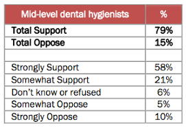 Dental Planet 2016 Q1 Mailer By Dental Planet Atrf Poll Shows Overwhelming Bipartisan Support For Creation Of