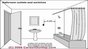 bathroom lighting with electrical outlet bathrooms tennessee craftsmen 25 best ideas about bathroom