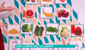 weight loss drop a dress size for summer with these diet tips