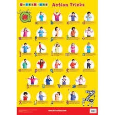 Letterland Worksheets Level 0 A To Z Sounds Etc Educational Technology Connection