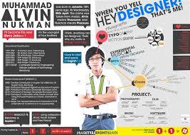 designer praktikum the designer alvin web