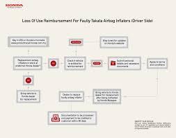 lexus malaysia melaka statement by honda malaysia sdn bhd drivingmotion com