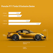 porsche exclusive series demuestra tu genialidad como piloto porsche911turbo s exclusive