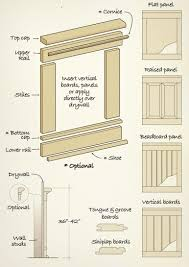 classic wainscoting canadian woodworking magazine
